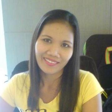 Marites Permejo, 35, Muntinlupa City, Philippines
