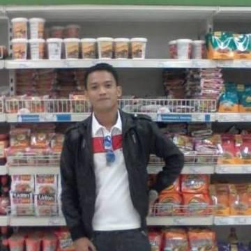 rickz sim, 30, Manila, Philippines