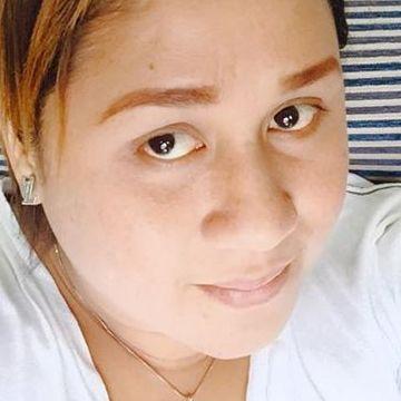 Marco Aviles, 28, Toledo, Philippines