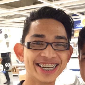 Farid Azim, 25, Kuala Lumpur, Malaysia