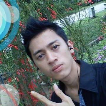 AGUS ROHMAN, 27, Bogor, Indonesia