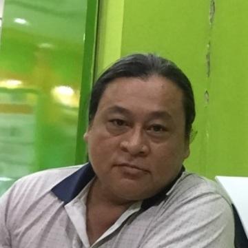 Setiawan Ab, 55, Yogyakarta, Indonesia