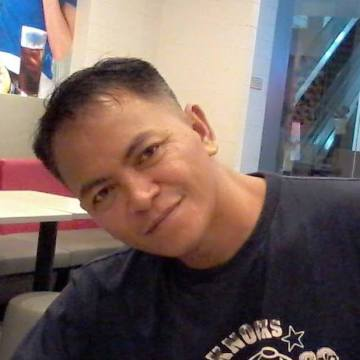 Agusto Guevara, 44, Imus, Philippines
