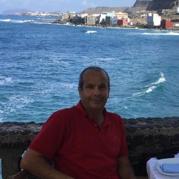 Manocal, 50, Arrecife, Spain