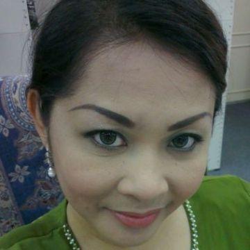 zue, 44, Kuala Lumpur, Malaysia