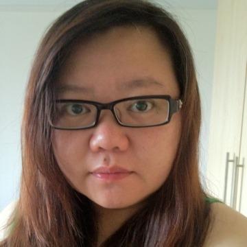 Maddie Madwolfie, 39, Singapore, Singapore