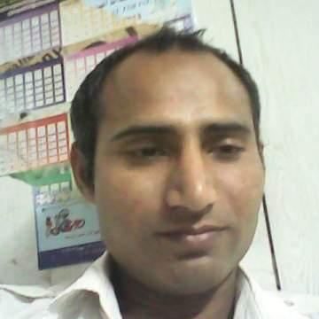 rizwansohail288, 32, Makkah, Saudi Arabia