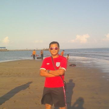 fadhil, 32, Kalimantan, Indonesia