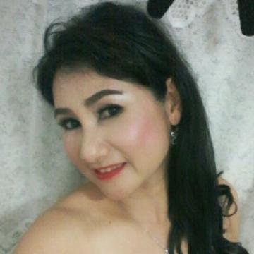 Chanchao Pitakkron, 39, Sattahip, Thailand