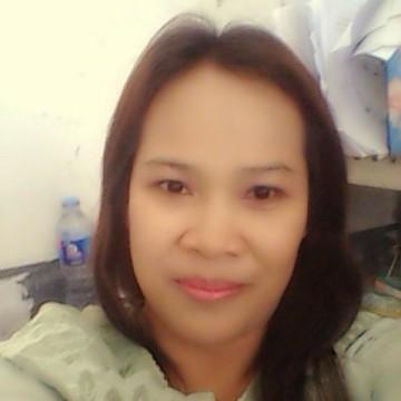 วรัญญา, 43, Nakhon Si Thammarat, Thailand