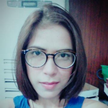 Noo Add, 29, Bangkok Noi, Thailand