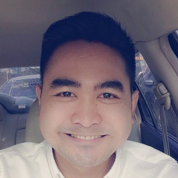 Noor Fazel Thohary, 34, Jakarta, Indonesia