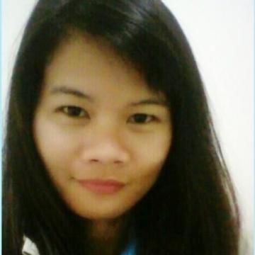 Kess Kessara, 30, Bangkok Noi, Thailand