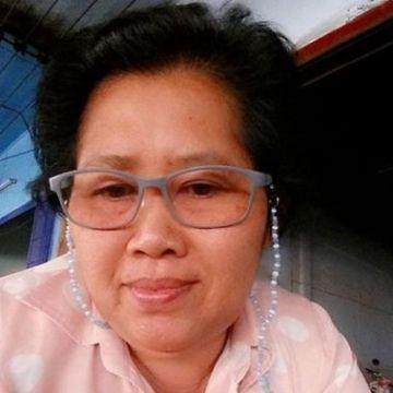 เตือนใจ ชูศรี, 56, Mueang Phitsanulok, Thailand