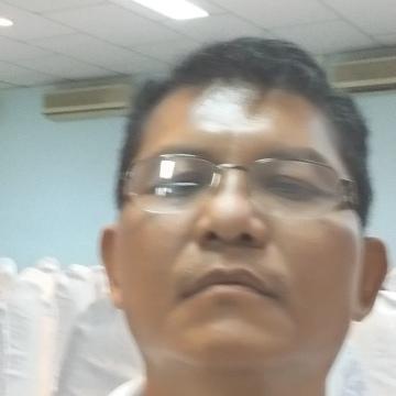 Aung, 50, Yangon, Myanmar (Burma)