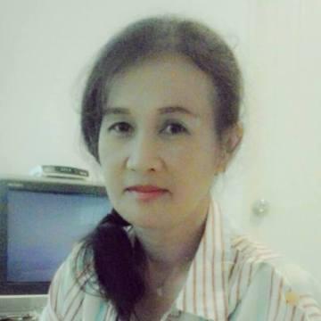 Wanee Sribanyen, 46, Bangkok Noi, Thailand