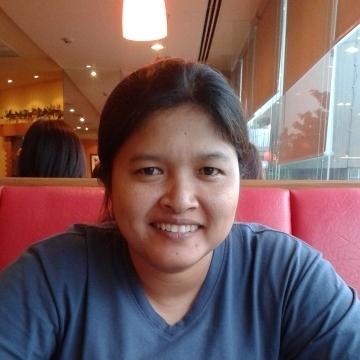 Thipkeasorn Kaewkhao, 36, Kanchanadit, Thailand