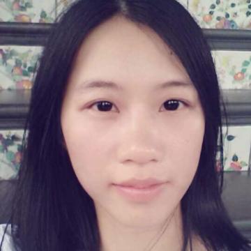 Vivianli, 31, Guangzhou, China
