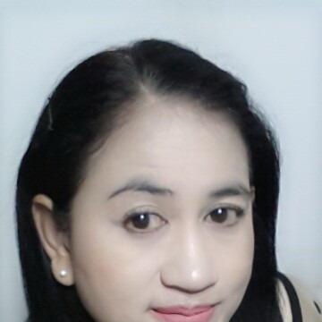 Chananchida Suntanawit, 51, Bangkok Yai, Thailand
