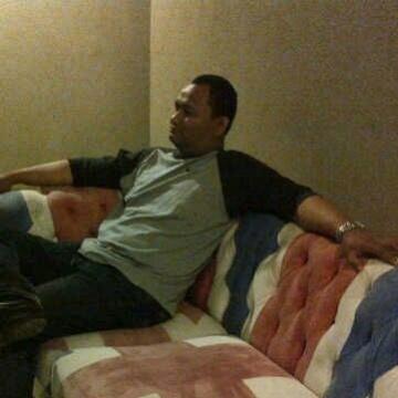 Irvan sitompul, 35, Bandung, Indonesia