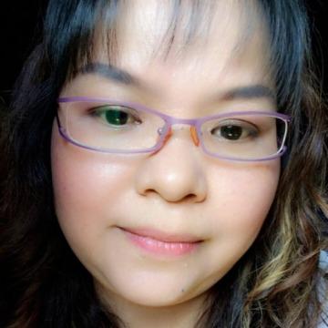 Maew, 44, Mae Rim, Thailand