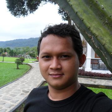 ihadi, 32, Tangerang, Indonesia