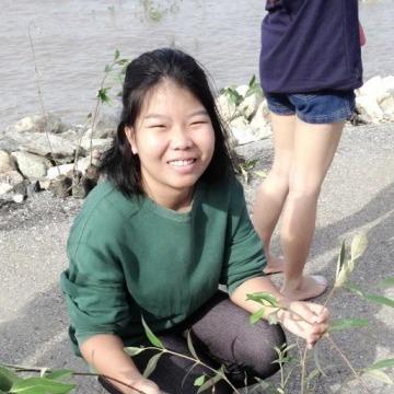 Sutasinee Phuangton, 22, Bang Bo, Thailand