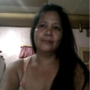 Celyn Mena, 45, Mabalacat, Philippines