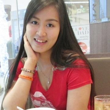 Thayata Mongkholmat, 24, Mueang Kanchanaburi, Thailand