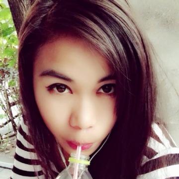 Bo Bojung, 28, Bang Kapi, Thailand