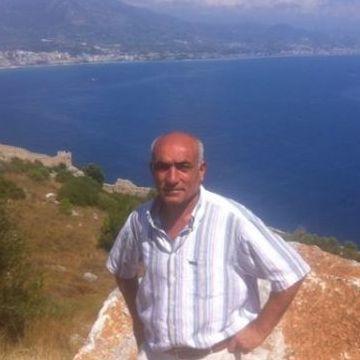 Asim Aygül, 51, Antalya, Turkey