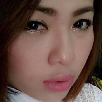 panchanok, 37, Thai, Vietnam