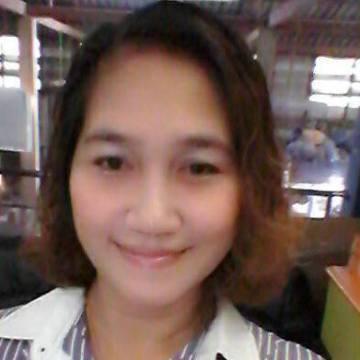 Lovely thailand, 47, Bangkok, Thailand