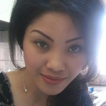 Jhane Ram, 32, Shaab, Kuwait