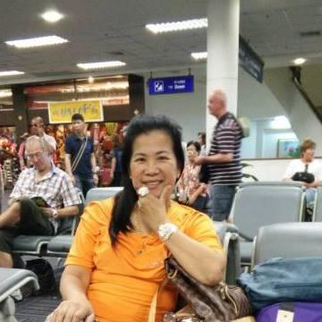 nualnida, 60, Bangkok Noi, Thailand