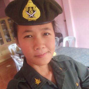 Sookporn Narungnit Eng, 20, Chiang Saen, Thailand