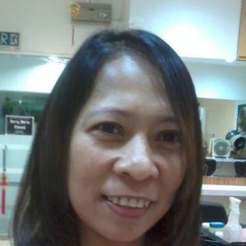 Jolin Dilitina, 39, Kuala Lumpur, Malaysia