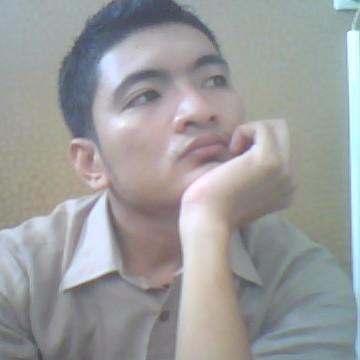Boy L, 28, Medan, Indonesia