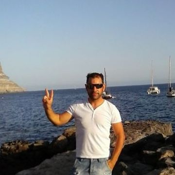 Luis Calvo Velasco, 32, Aranda De Duero, Spain