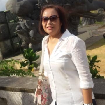 กฤษณา พันธ์พานิช, , Bangkok Noi, Thailand