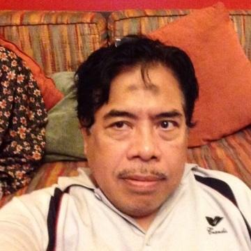 فوزي محمد, 27, Bisha, Saudi Arabia