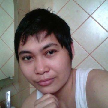 Mjhay Garciano, 32, Davao, Philippines