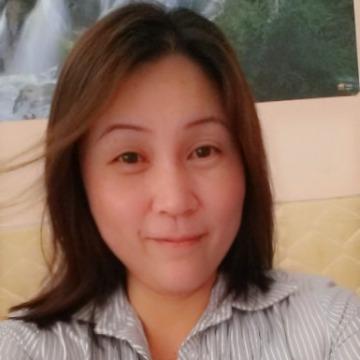 ซัน ตะวัน, 36, Bangkok Noi, Thailand