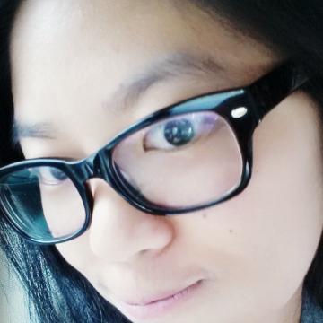 JiaQi Zhang, 27, New York, United States