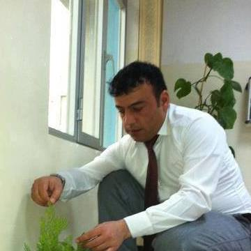 Reman Ramo, 35, Erbil, Iraq