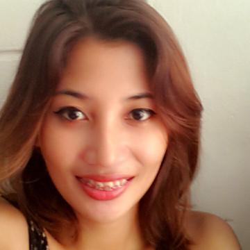 Sawitree Sukkeaw, ,