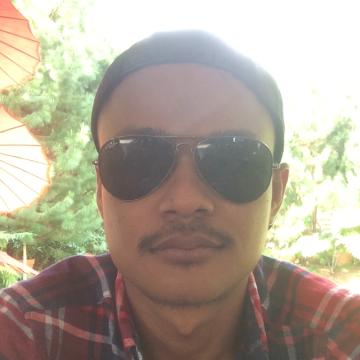 Nur Rahman Perdana, 30, Jakarta, Indonesia
