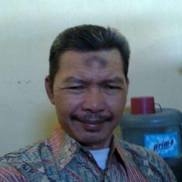 Jhons Hertog, 41, Karawang, Indonesia