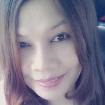 Namdang Tessawat, 37, Bangkok Noi, Thailand