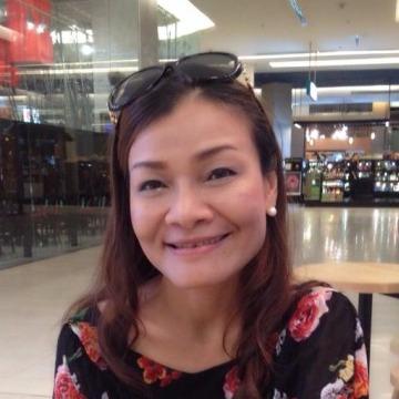 Patta Kanenok, 41, Bang Kapi, Thailand